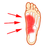 Foot Pain Walking